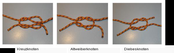 Knoten Für Verbindungen Twv Kanusport